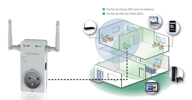 Bon plan r p teur wifi netgear wn3100rp 100fr prise femelle 23 49 amazon plan te num rique - Augmenter portee votre wifi avec repeteur ...